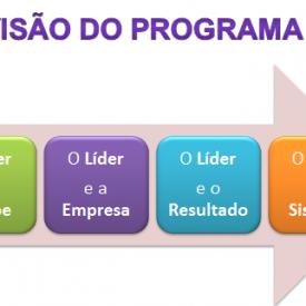 Programa Desenvolvimento de Liderança – PDL